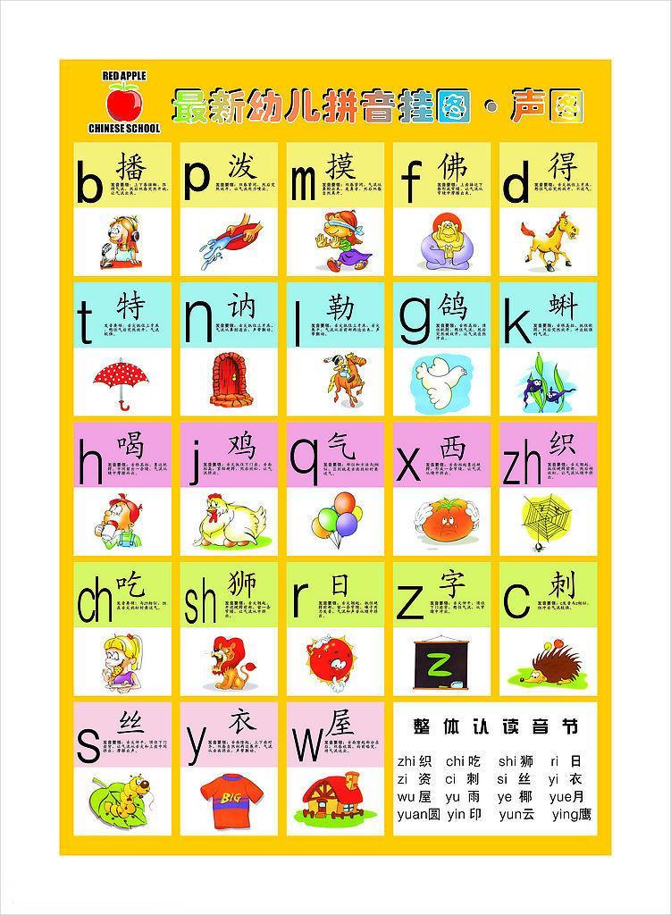 幼儿拼音声母字母表挂图